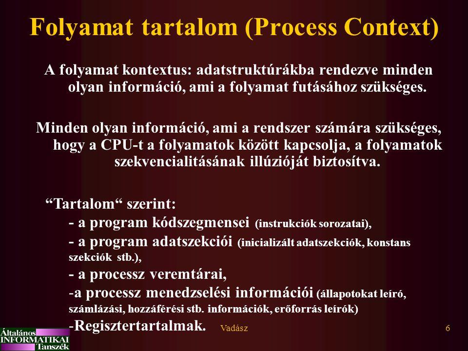 Folyamat tartalom (Process Context)