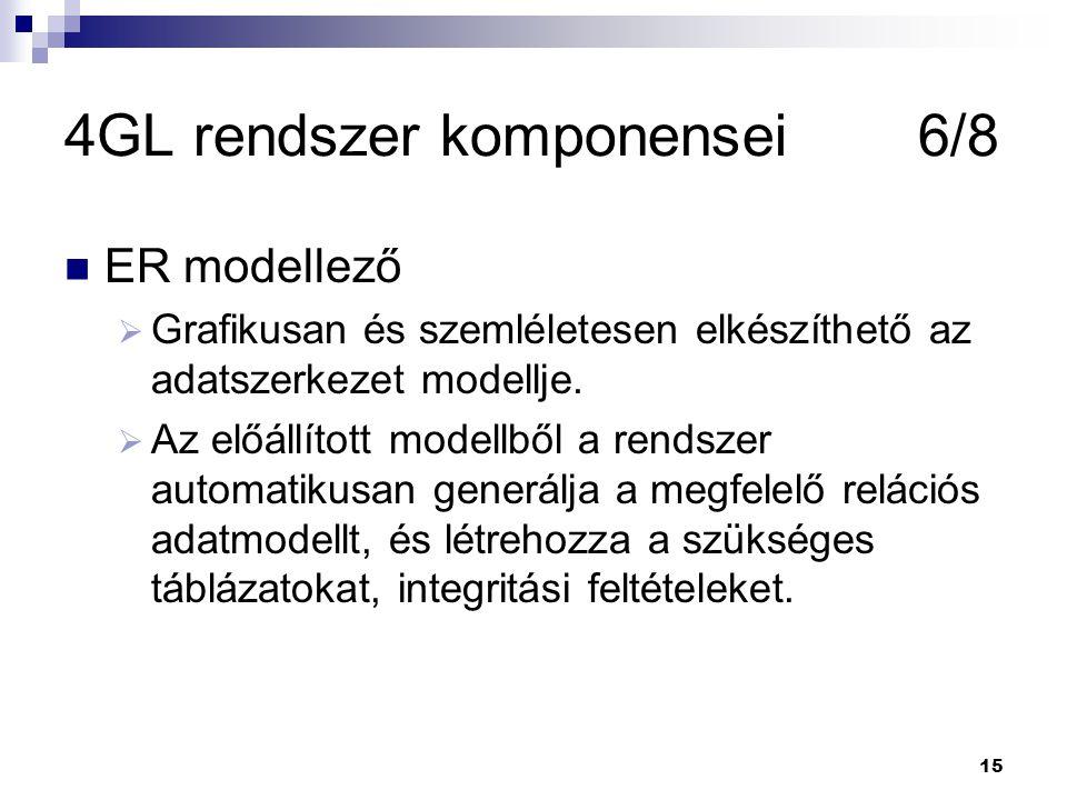 4GL rendszer komponensei 6/8