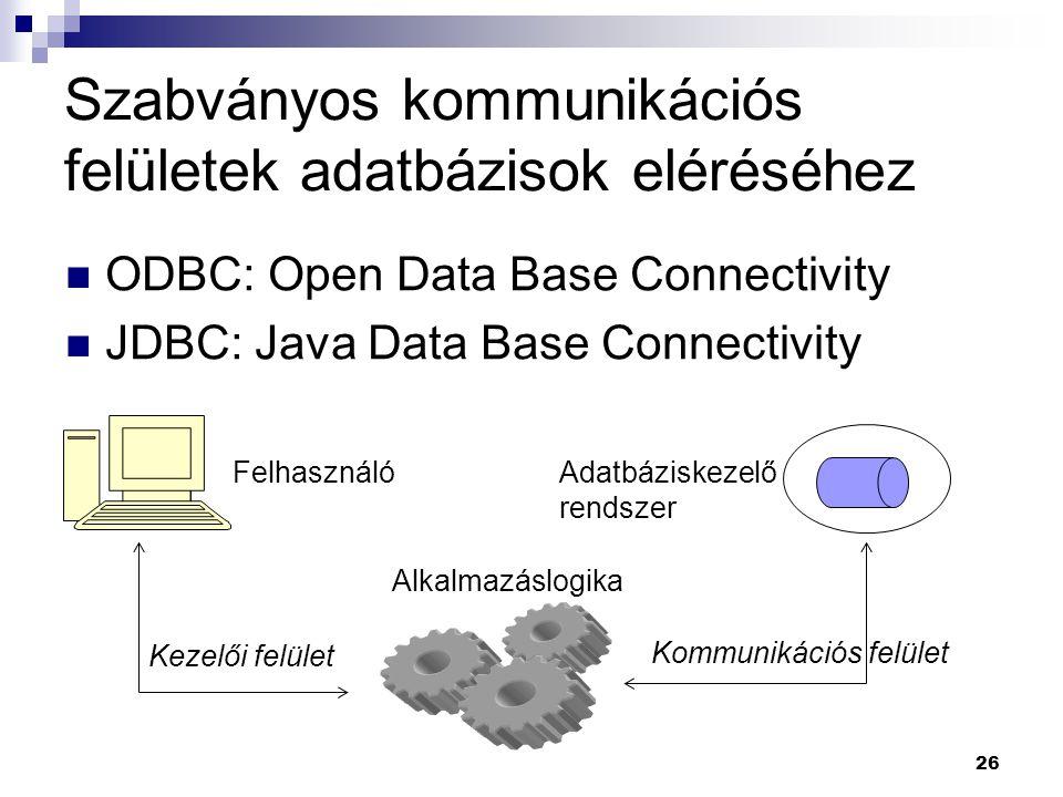 Szabványos kommunikációs felületek adatbázisok eléréséhez