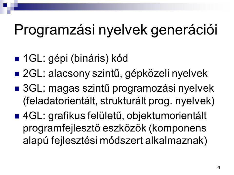 Programzási nyelvek generációi