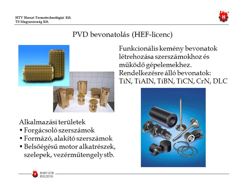 PVD bevonatolás (HEF-licenc)