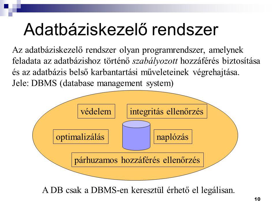 Adatbáziskezelő rendszer