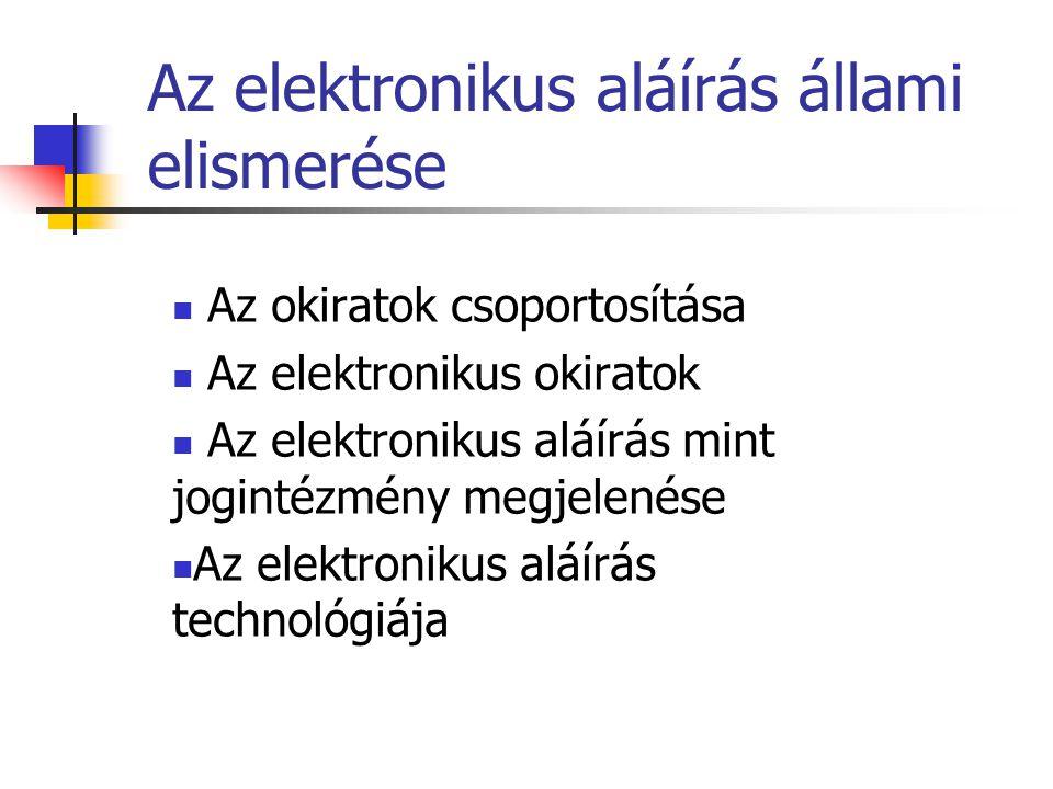 Az elektronikus aláírás állami elismerése