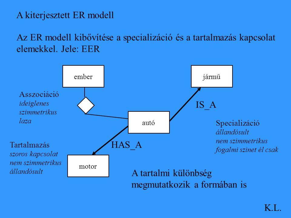 A kiterjesztett ER modell