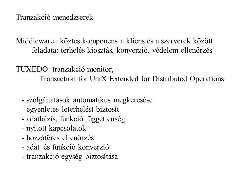 Tranzakció menedzserek