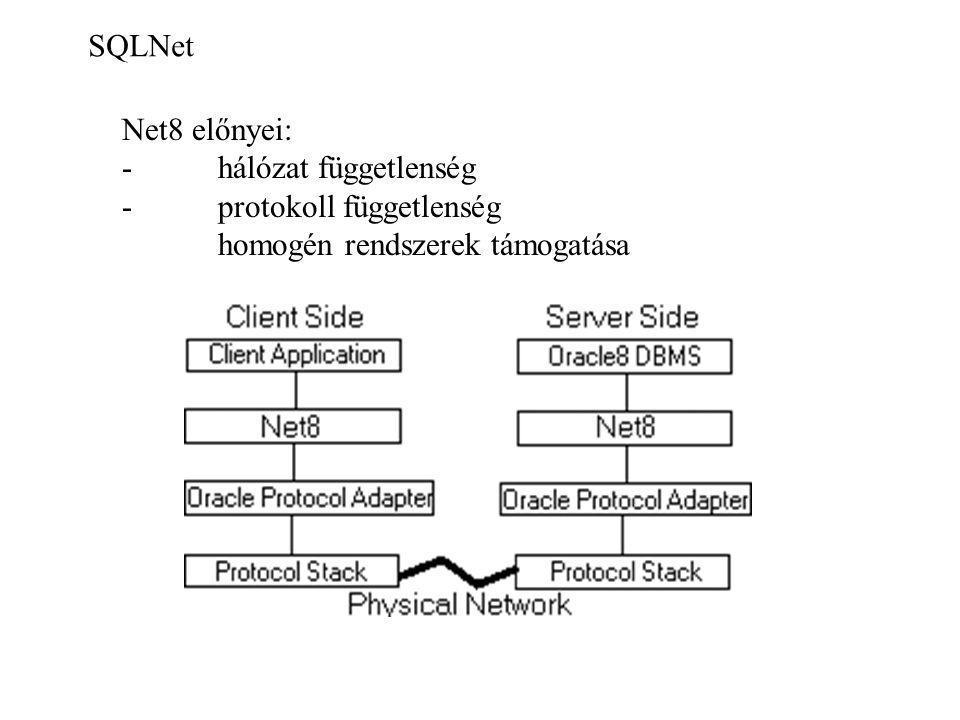 SQLNet Net8 előnyei: - hálózat függetlenség.