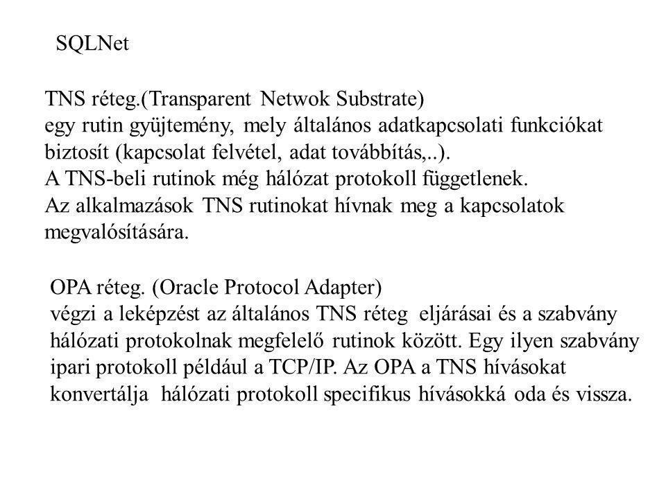 SQLNet TNS réteg.(Transparent Netwok Substrate) egy rutin gyüjtemény, mely általános adatkapcsolati funkciókat.