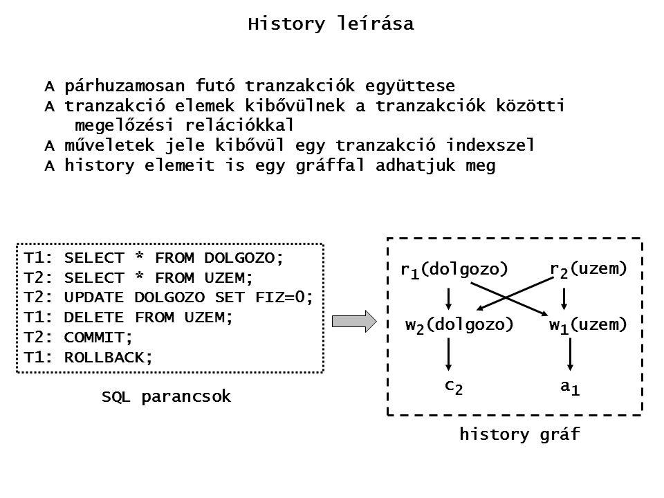History leírása A párhuzamosan futó tranzakciók együttese