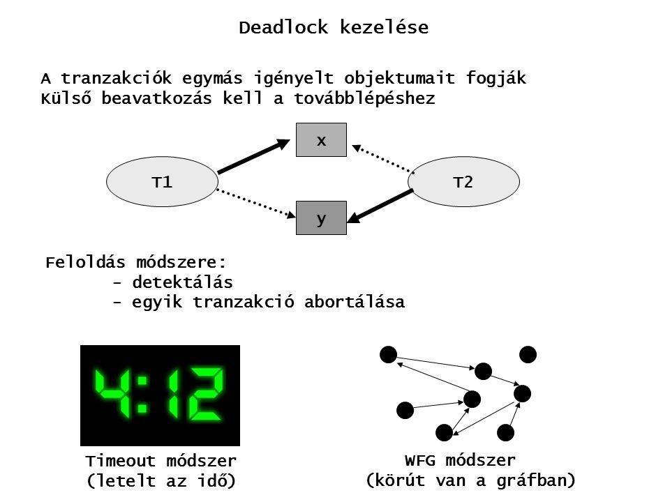 Deadlock kezelése A tranzakciók egymás igényelt objektumait fogják