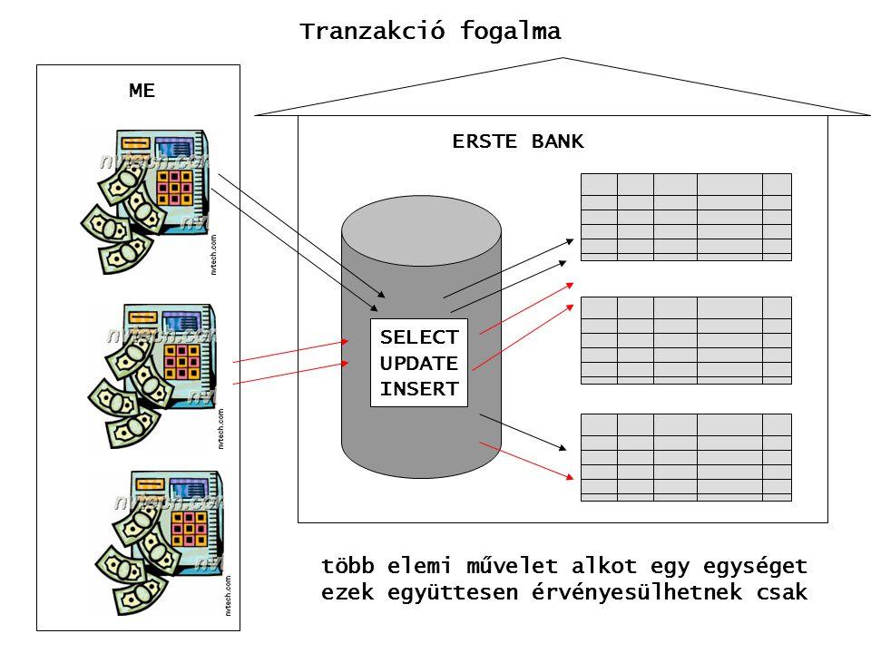 Tranzakció fogalma ME ERSTE BANK SELECT UPDATE INSERT