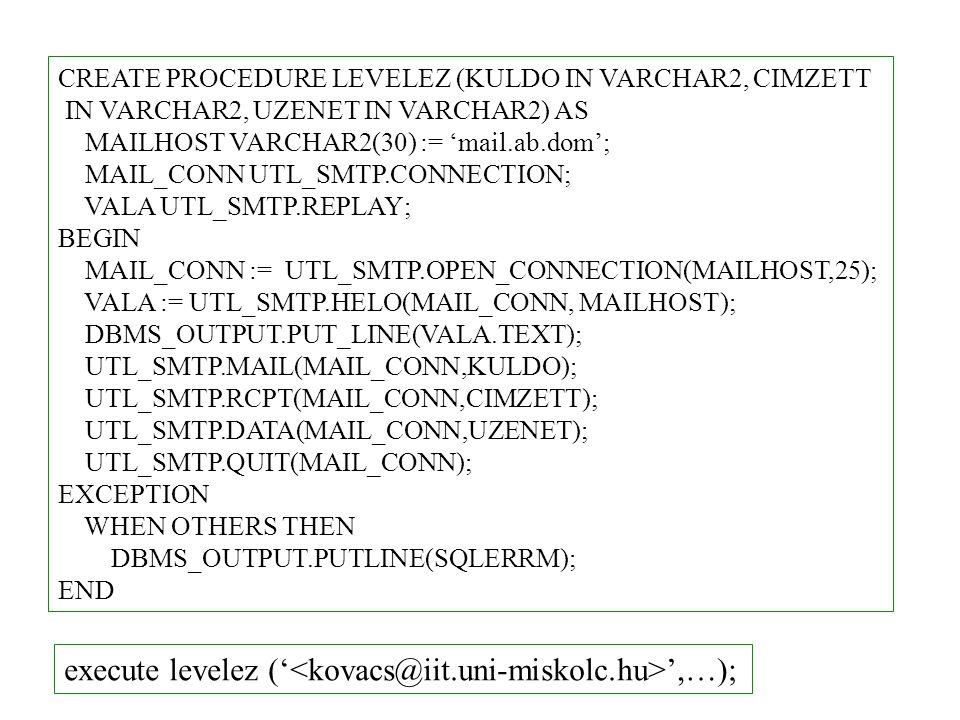 execute levelez ('<kovacs@iit.uni-miskolc.hu>',…);