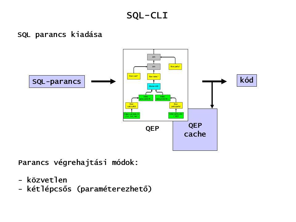 SQL-CLI SQL parancs kiadása kód SQL-parancs QEP cache QEP