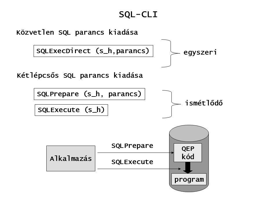 SQL-CLI Közvetlen SQL parancs kiadása SQLExecDirect (s_h,parancs)