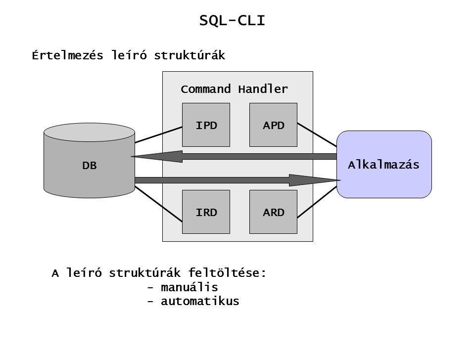 SQL-CLI Értelmezés leíró struktúrák Command Handler IPD APD DB
