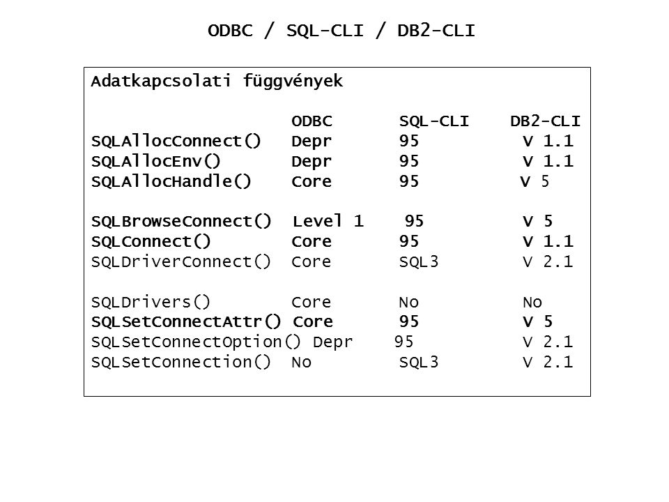 ODBC / SQL-CLI / DB2-CLI Adatkapcsolati függvények