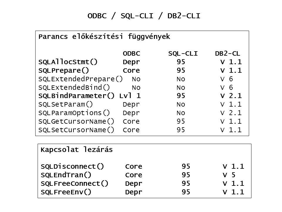ODBC / SQL-CLI / DB2-CLI Parancs előkészítési függvények