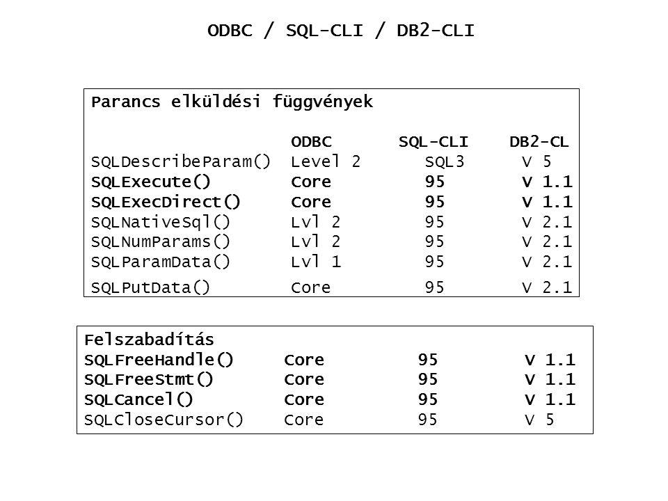 ODBC / SQL-CLI / DB2-CLI Parancs elküldési függvények