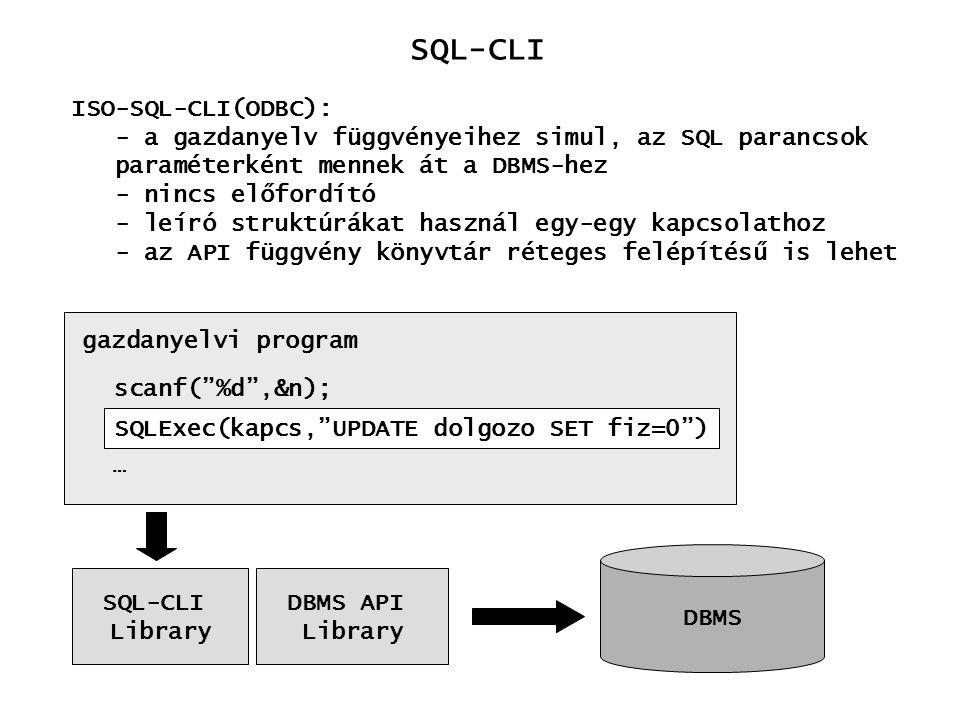 SQL-CLI ISO-SQL-CLI(ODBC):