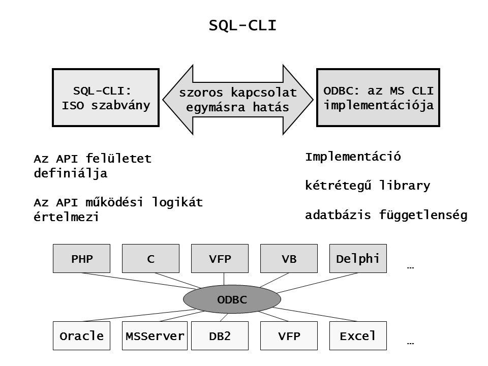 SQL-CLI szoros kapcsolat egymásra hatás SQL-CLI: ISO szabvány