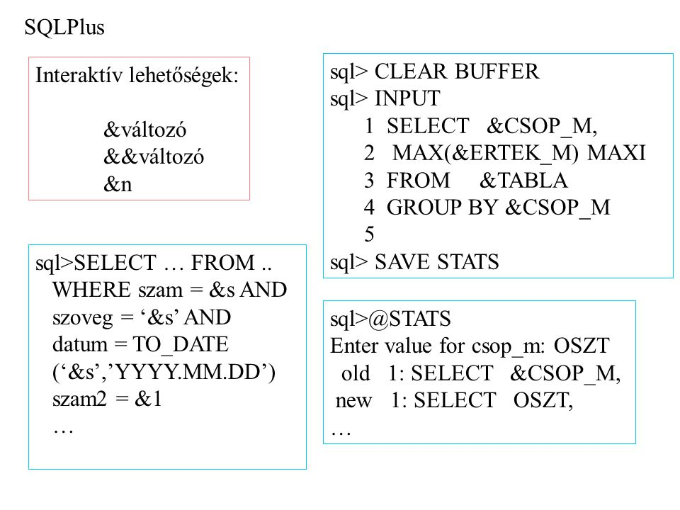 SQLPlus Interaktív lehetőségek: &változó. &&változó. &n. sql> CLEAR BUFFER. sql> INPUT 1 SELECT &CSOP_M,