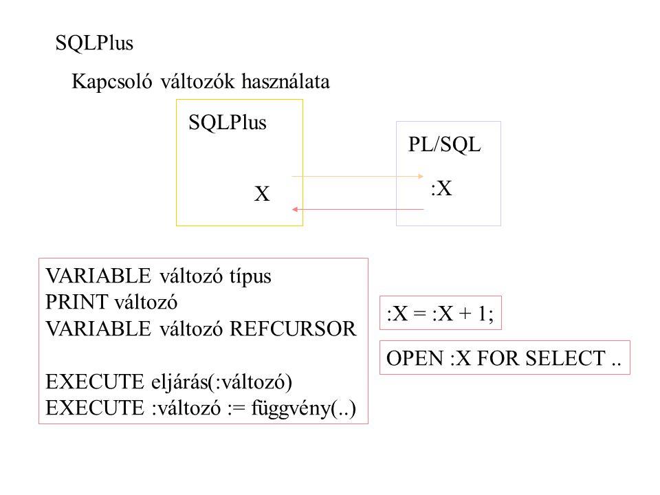 SQLPlus Kapcsoló változók használata. SQLPlus. PL/SQL. :X. X. VARIABLE változó típus. PRINT változó.