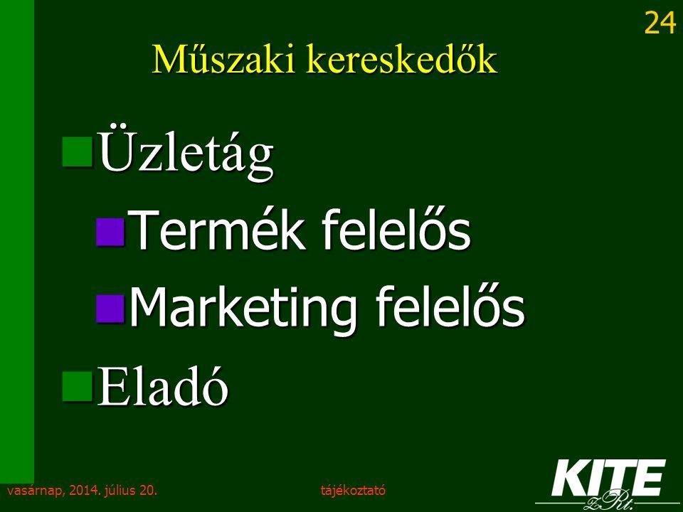 Üzletág Eladó Termék felelős Marketing felelős Műszaki kereskedők