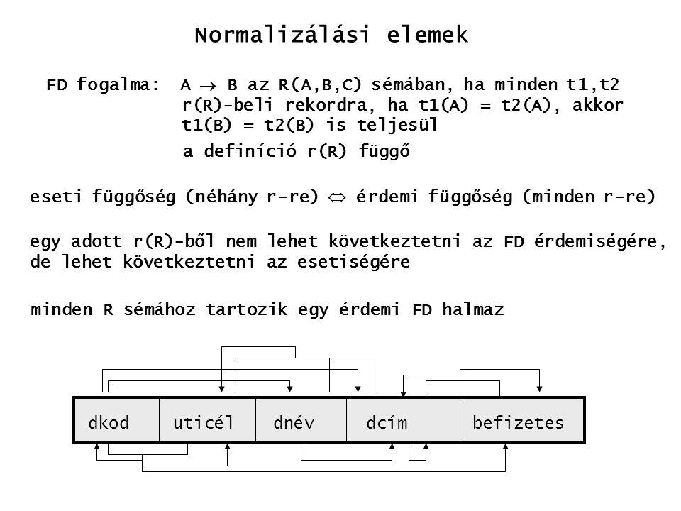 Normalizálási elemek FD fogalma: A  B az R(A,B,C) sémában, ha minden t1,t2. r(R)-beli rekordra, ha t1(A) = t2(A), akkor.