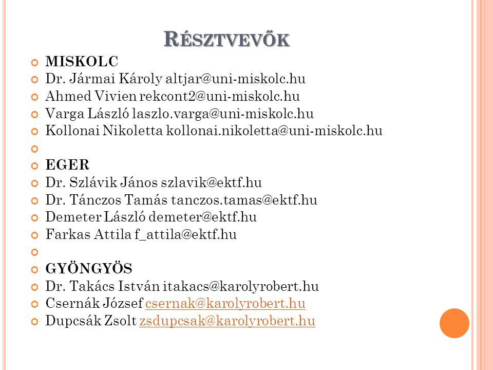 Résztvevők MISKOLC Dr. Jármai Károly altjar@uni-miskolc.hu