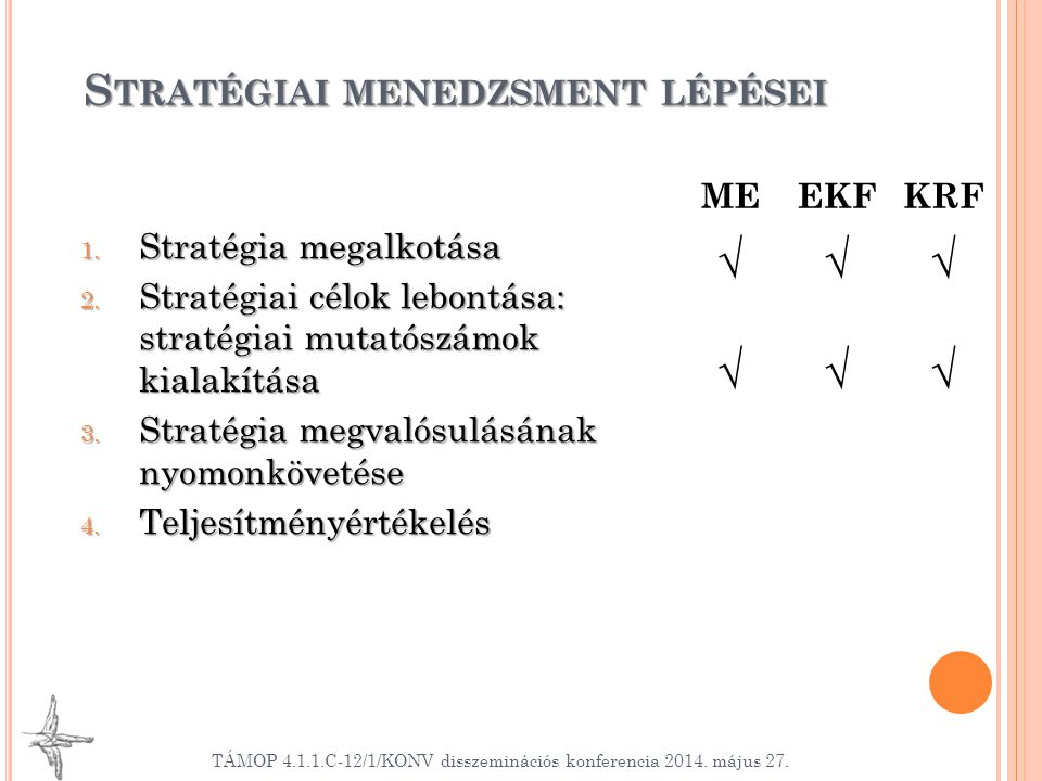 Stratégiai menedzsment lépései