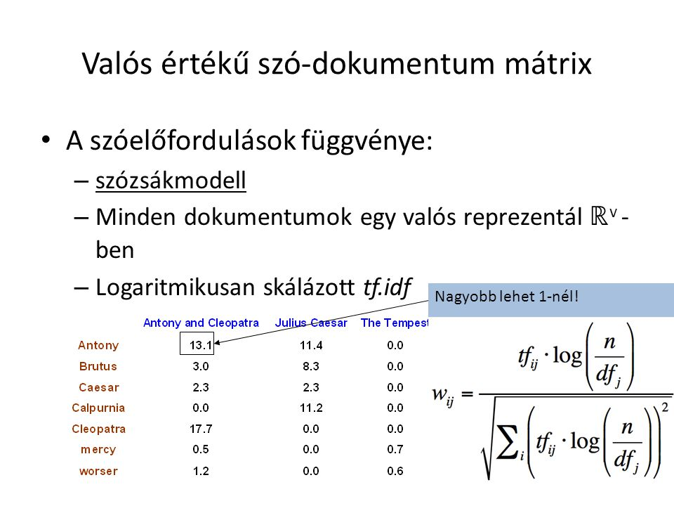 Valós értékű szó-dokumentum mátrix