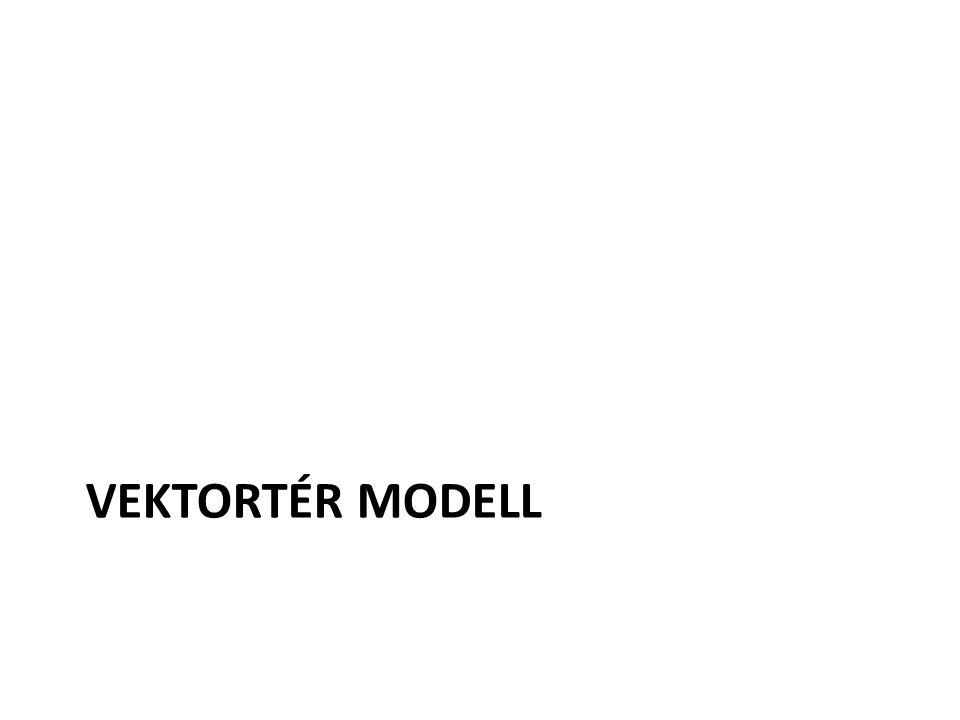 Vektortér modell