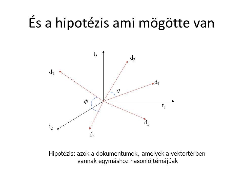 És a hipotézis ami mögötte van
