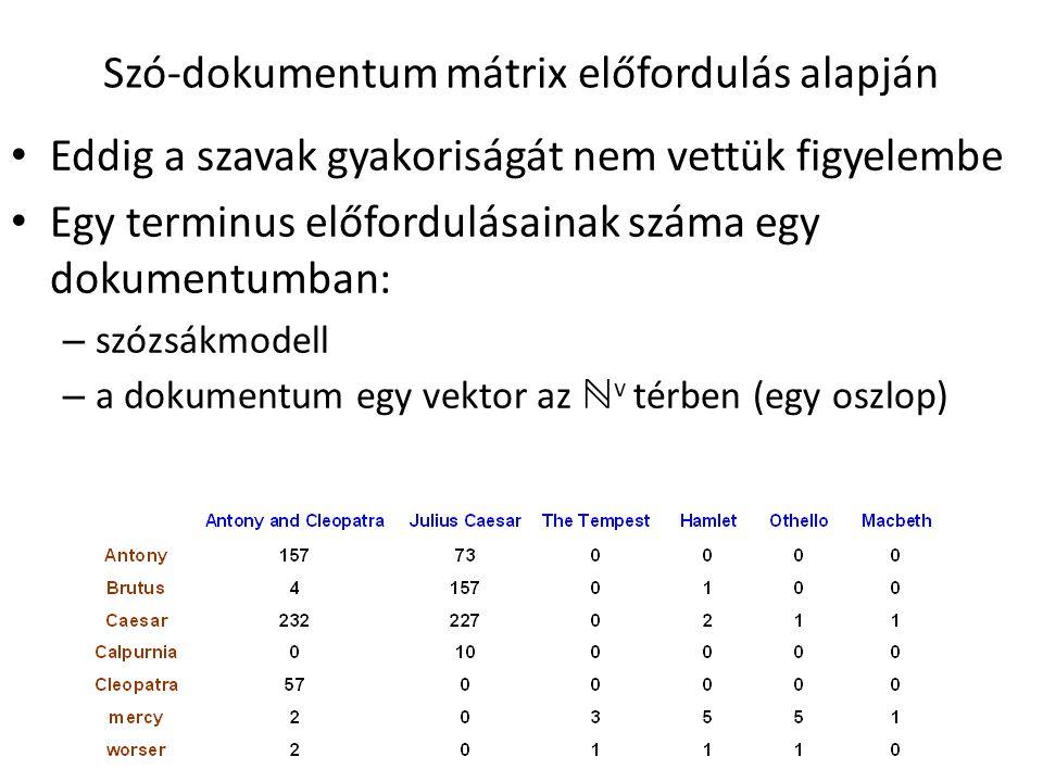 Szó-dokumentum mátrix előfordulás alapján