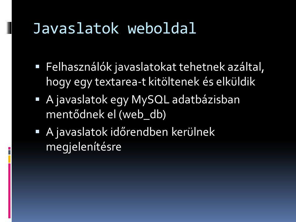 Javaslatok weboldal Felhasználók javaslatokat tehetnek azáltal, hogy egy textarea-t kitöltenek és elküldik.