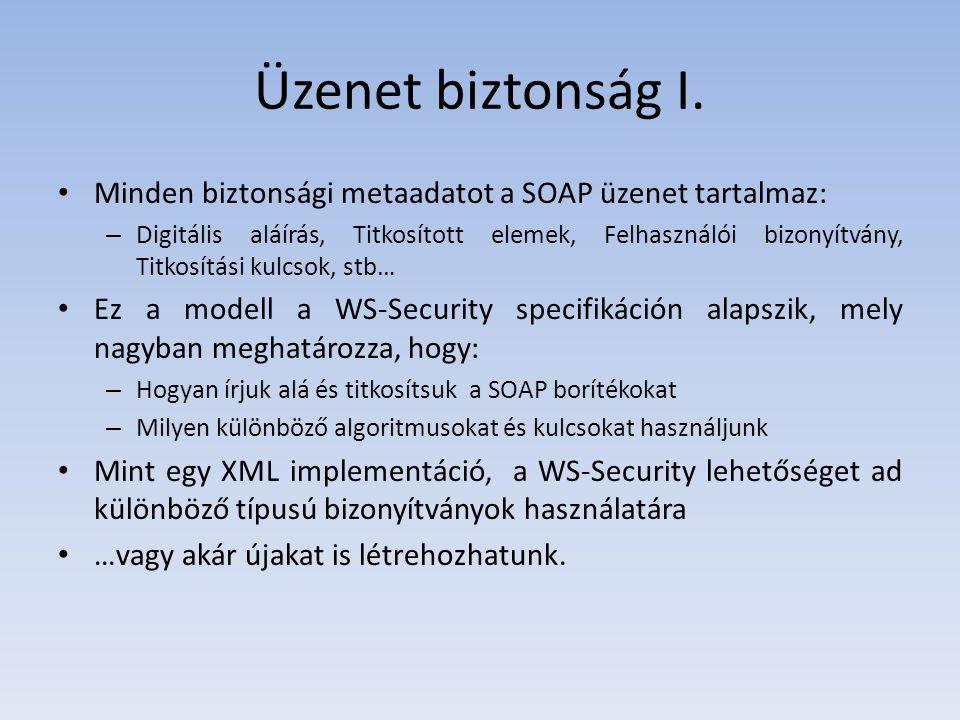Üzenet biztonság I. Minden biztonsági metaadatot a SOAP üzenet tartalmaz: