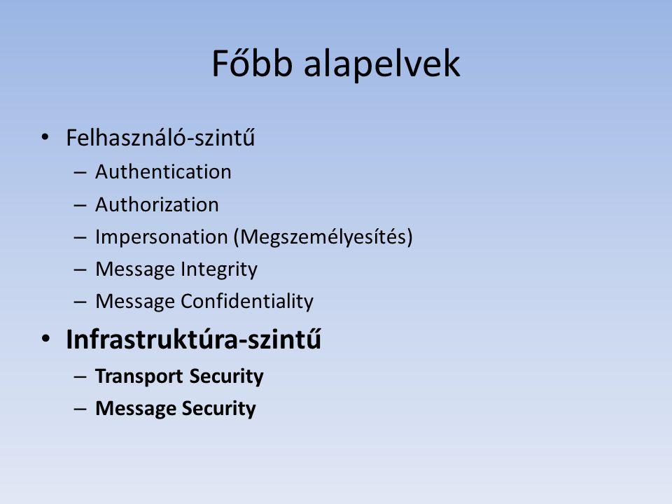 Főbb alapelvek Infrastruktúra-szintű Felhasználó-szintű Authentication
