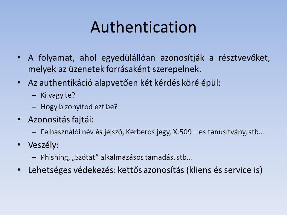 Authentication A folyamat, ahol egyedülállóan azonosítják a résztvevőket, melyek az üzenetek forrásaként szerepelnek.