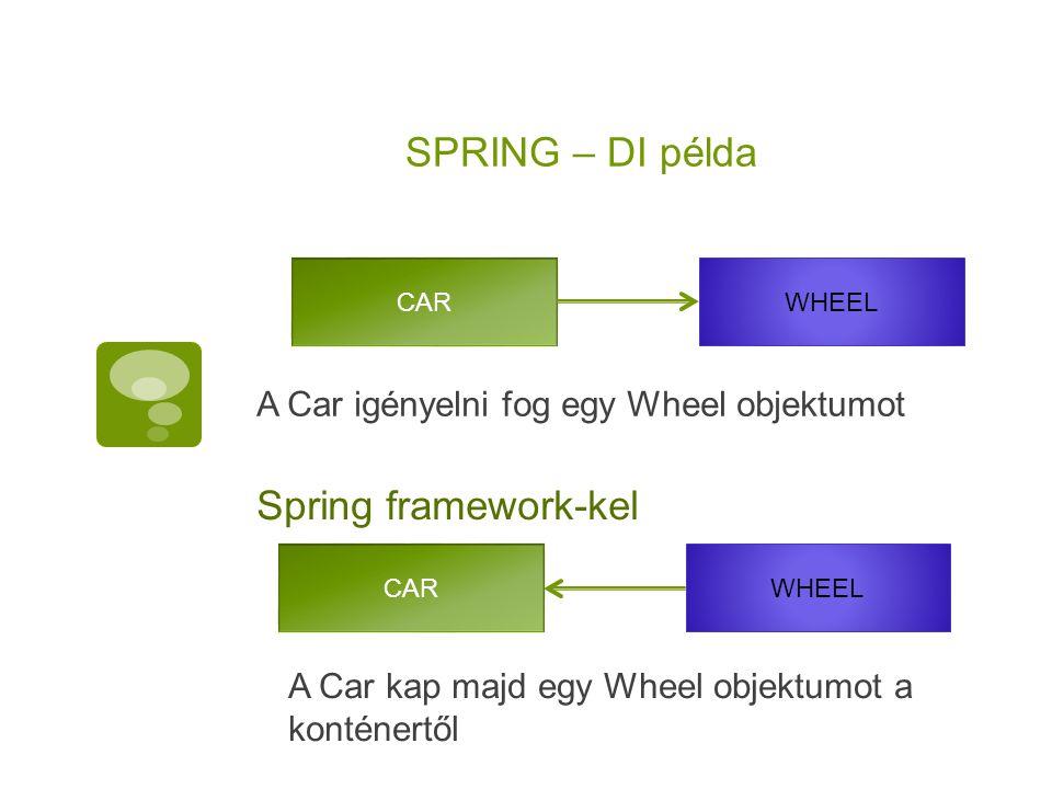 SPRING – DI példa Spring framework-kel