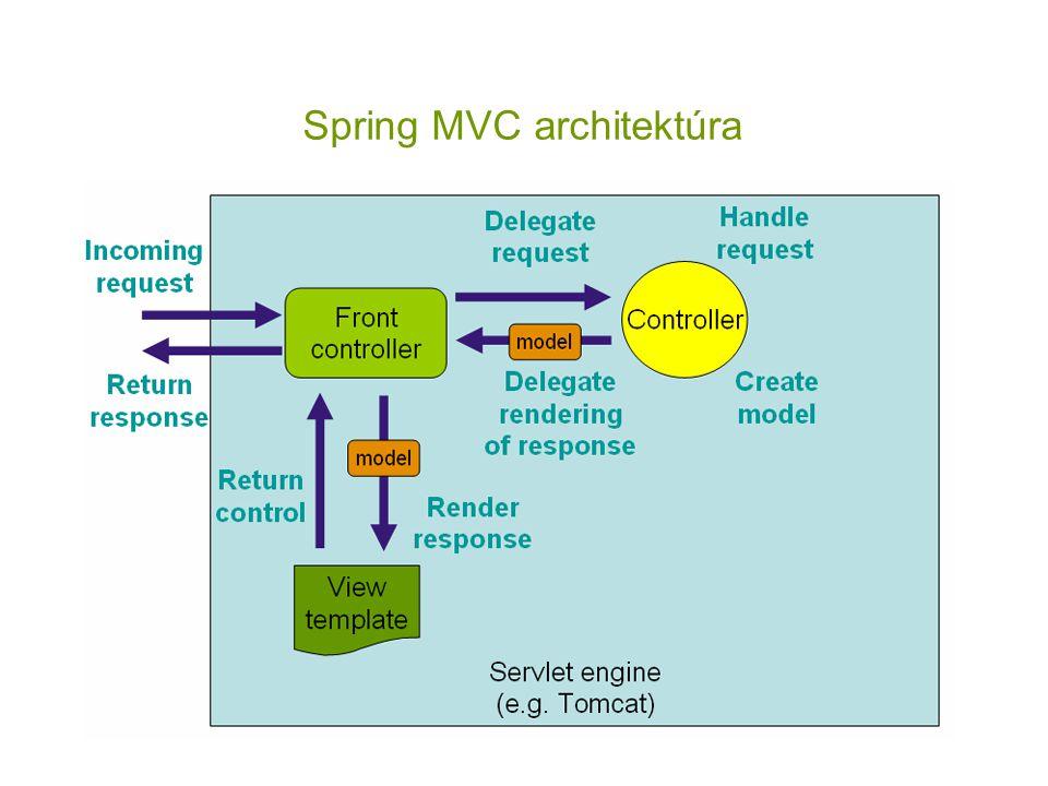 Spring MVC architektúra