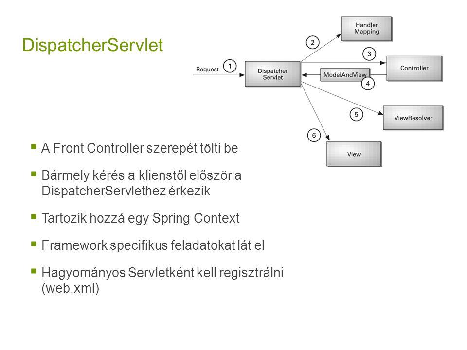 DispatcherServlet A Front Controller szerepét tölti be