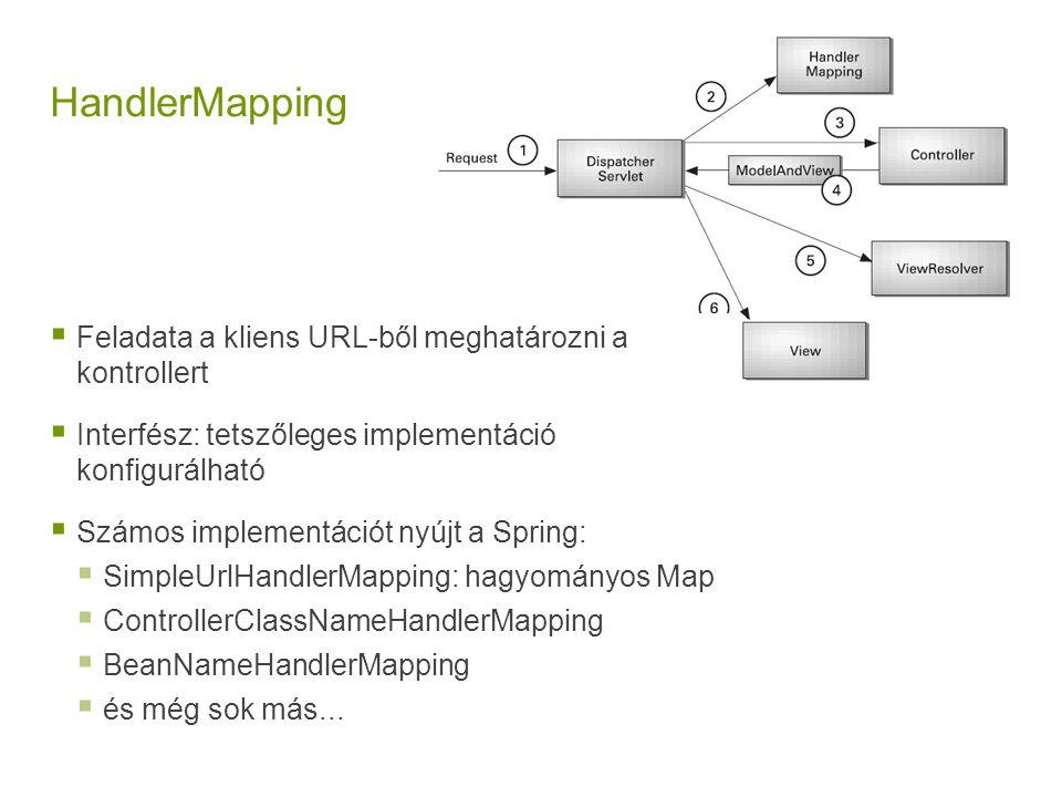 HandlerMapping Feladata a kliens URL-ből meghatározni a kontrollert