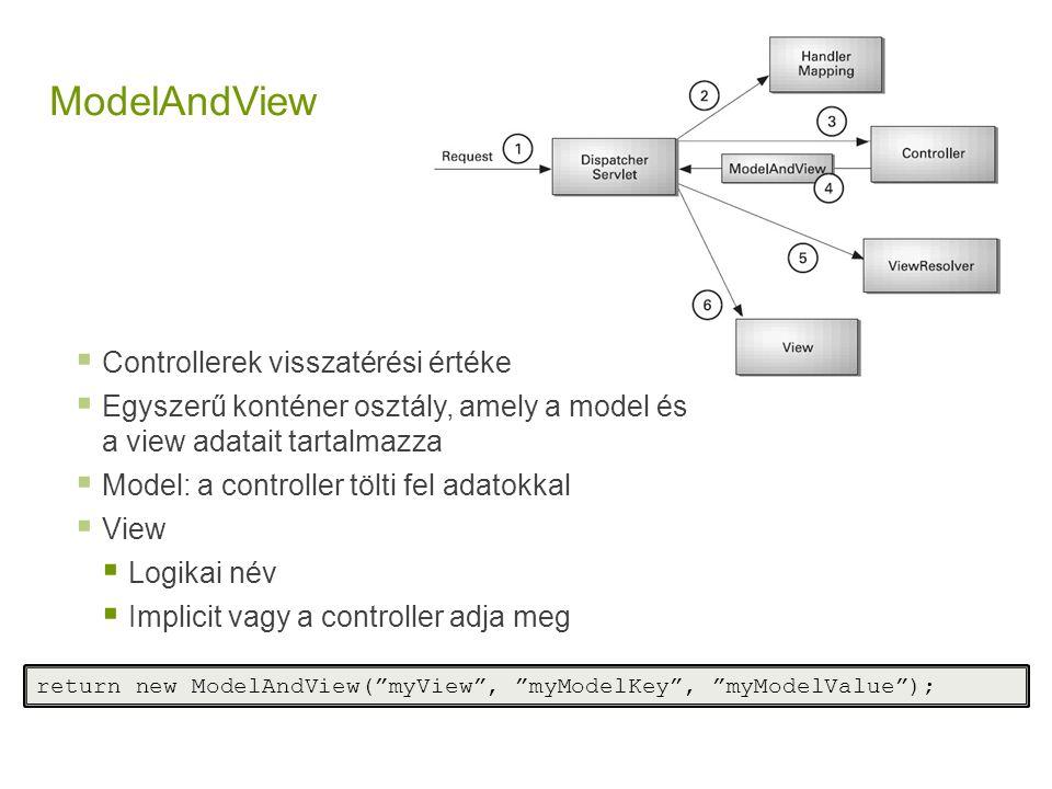 ModelAndView Controllerek visszatérési értéke