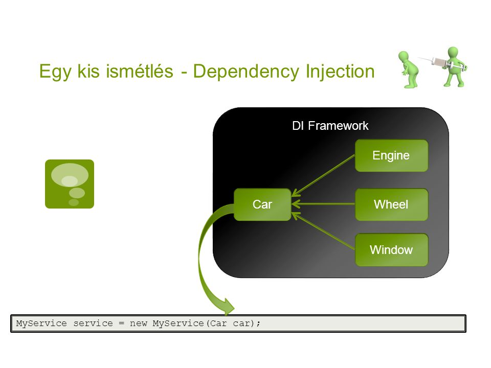 Egy kis ismétlés - Dependency Injection
