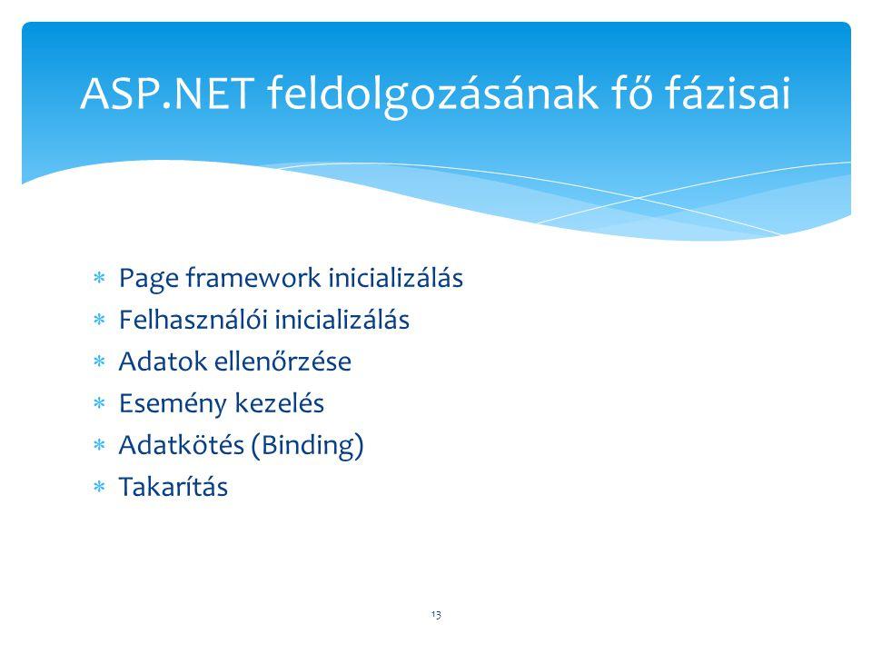 ASP.NET feldolgozásának fő fázisai