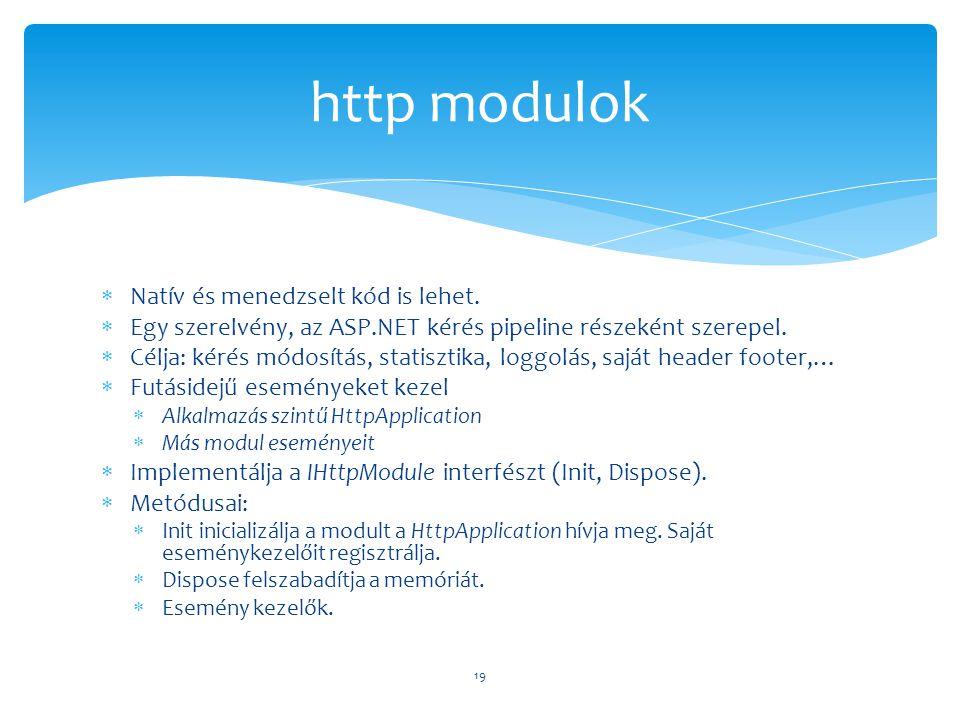 http modulok Natív és menedzselt kód is lehet.