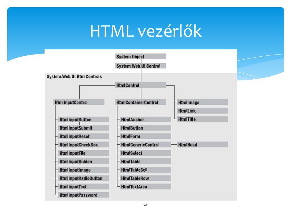 HTML vezérlők