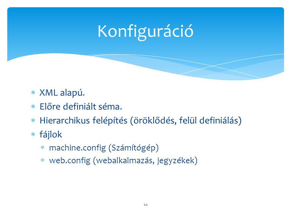 Konfiguráció XML alapú. Előre definiált séma.