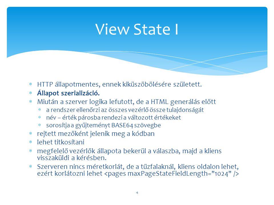 View State I HTTP állapotmentes, ennek kiküszöbölésére született.