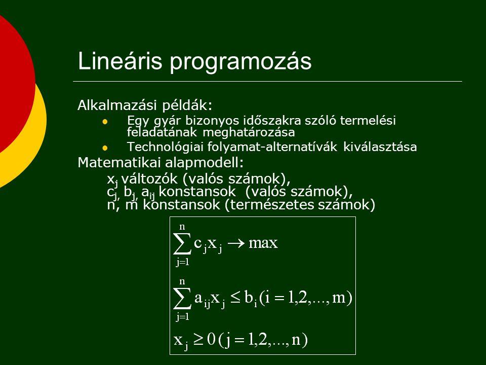 Lineáris programozás Alkalmazási példák: Matematikai alapmodell: