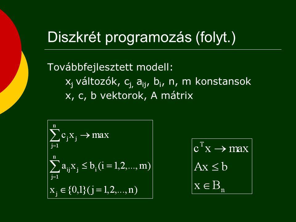 Diszkrét programozás (folyt.)